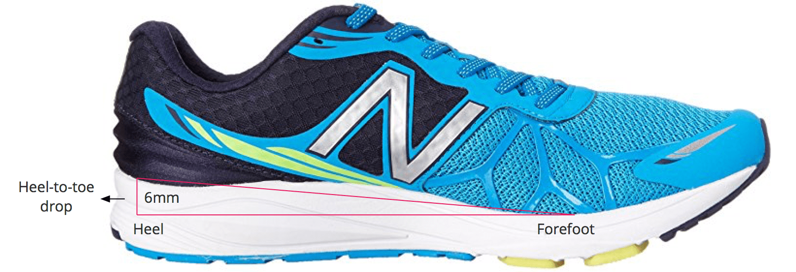 Most common heel to toe drop