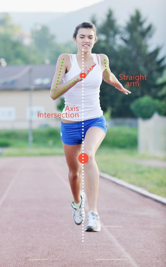 Bad running form